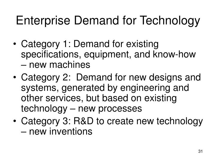 Enterprise Demand for Technology