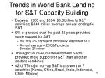 trends in world bank lending for s t capacity building