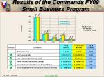 results of the commands fy09 small business program
