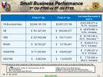 small business performance 3 rd qtr fy08 vs 3 rd qtr fy09