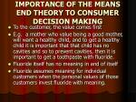 importance of the means end theory to consumer decision making