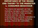 importance of the means end theory to the marketer 1 consumer behaviour