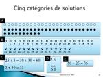 cinq cat gories de solutions