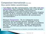 comparaison internationale pisa 2003 deux points faibles caract ristiques