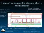 how can we analyze the structure of a tc with satellites