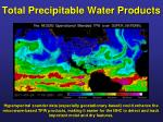 total precipitable water products