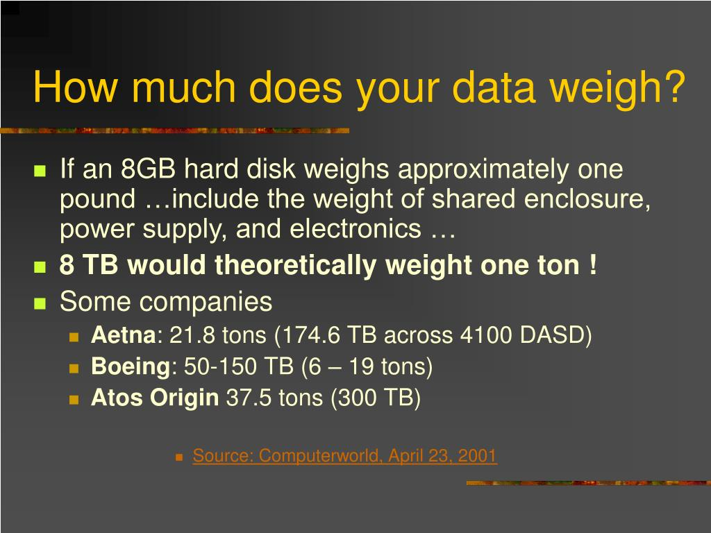 How much does your data weigh?