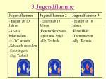 3 jugendflamme
