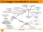 la mappa concettuale e de bono