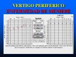 vertigo periferico enfermedad de meniere1