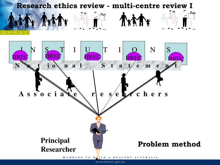 Research ethics review - multi-centre review I