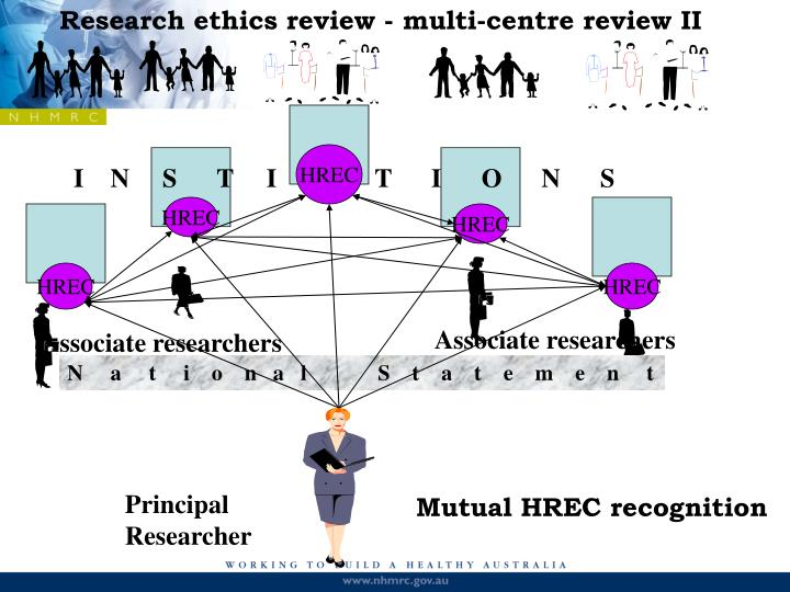 Research ethics review - multi-centre review II