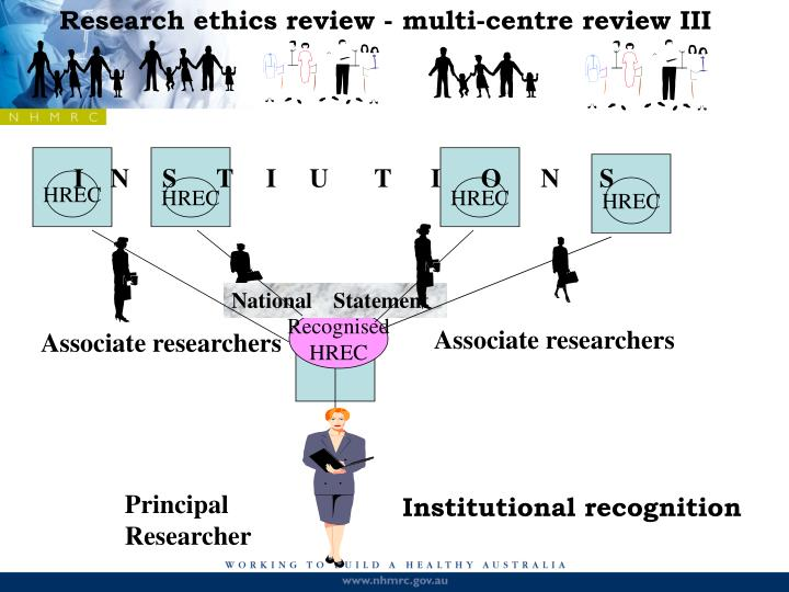 Research ethics review - multi-centre review III