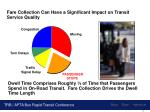 fare collection can have a significant impact on transit service quality