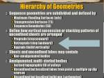 hierarchy of geometries1