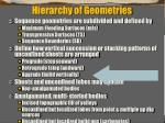 hierarchy of geometries2