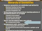 hierarchy of geometries3