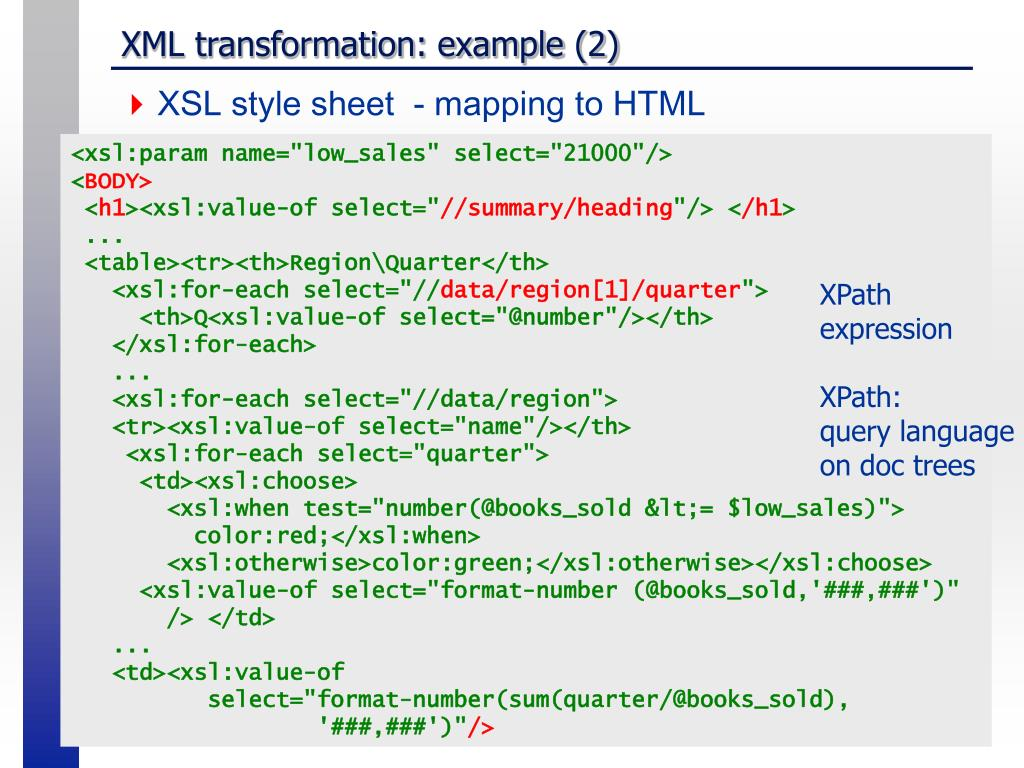 XML transformation: example (2)