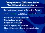 components different from traditional mechanisms
