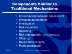 components similar to traditional mechanisms