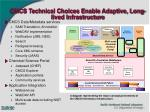 cmcs technical choices enable adaptive long lived infrastructure