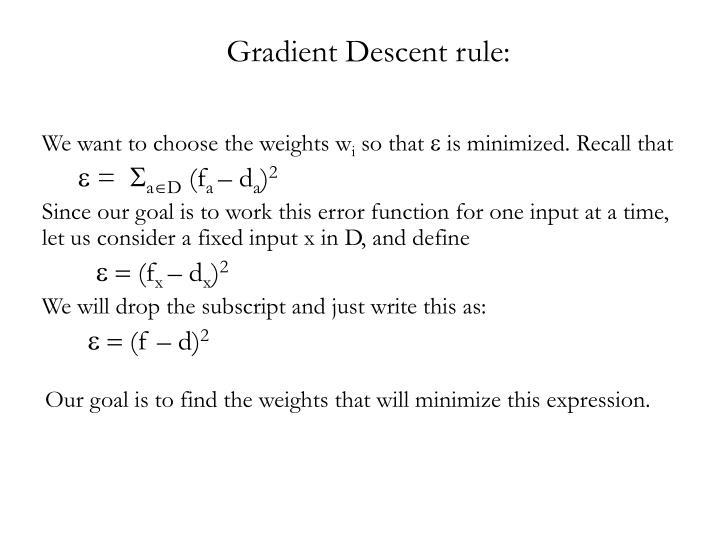 Gradient Descent rule: