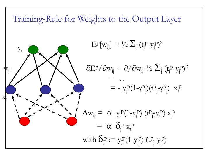 Training-Rule for Weights to the Output Layer