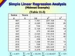 simple linear regression analysis midwest example