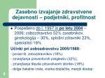 zasebno izvajanje zdravstvene dejavnosti podjetniki profitnost