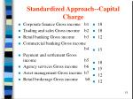 standardized approach capital charge