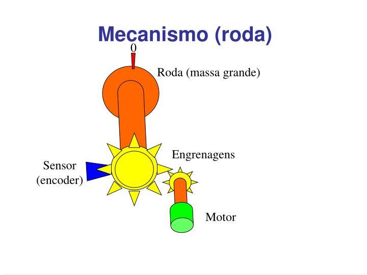 Mecanismo (roda)