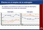 efectos en el empleo de la subregi n