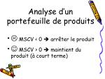 analyse d un portefeuille de produits