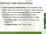 defining table relationships28