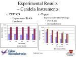 experimental results candela instruments