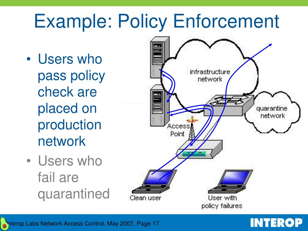 Example: Policy Enforcement