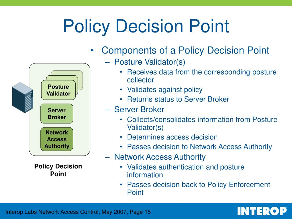Components of a Policy Decision Point