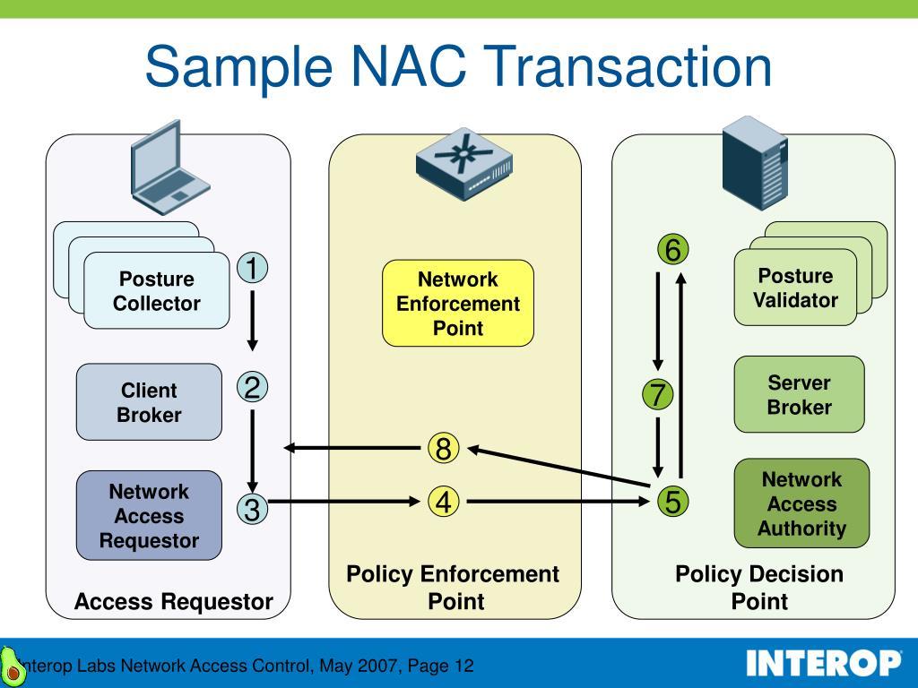 Sample NAC Transaction