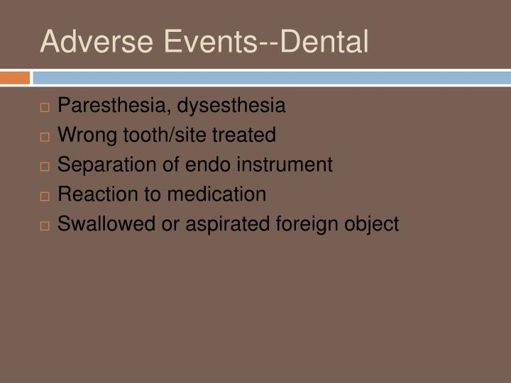 Adverse Events--Dental