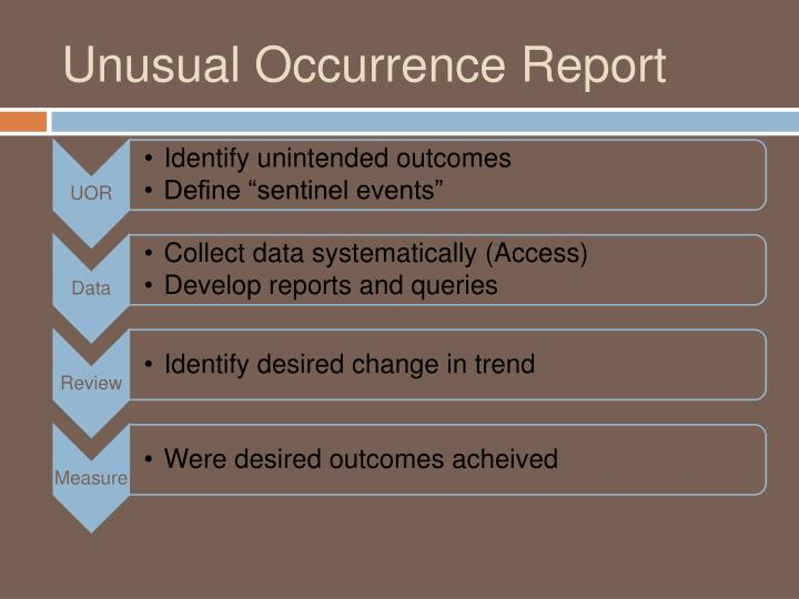 Unusual Occurrence Report
