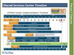 project timeline2