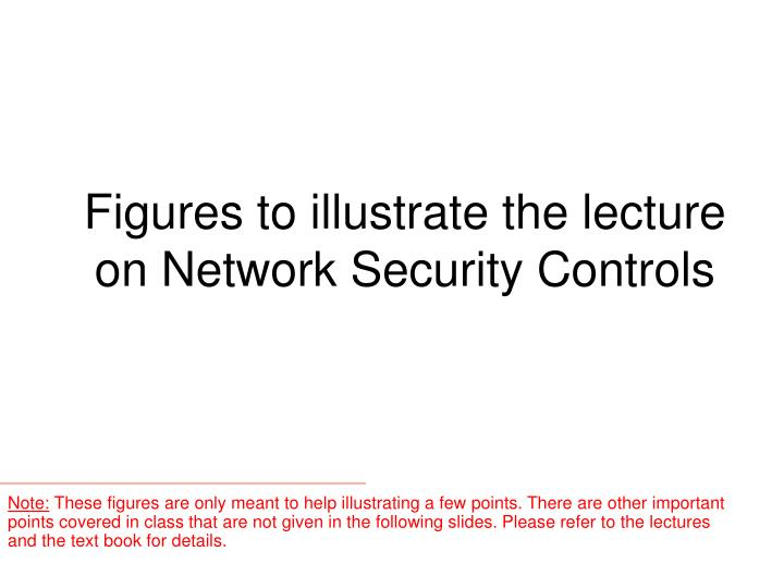 figures to illustrate the lecture on network security controls n.
