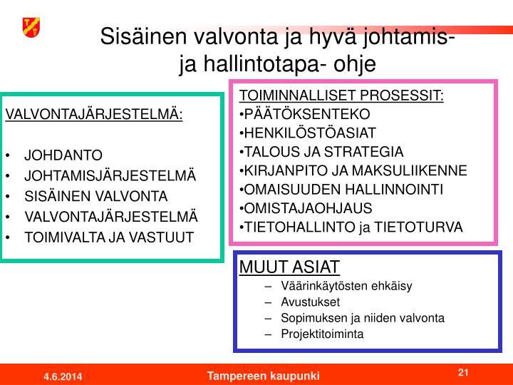 VALVONTAJÄRJESTELMÄ: