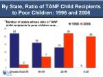 by state ratio of tanf child recipients to poor children 1996 and 2006