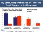 by state responsiveness of tanf and food stamps to the recession