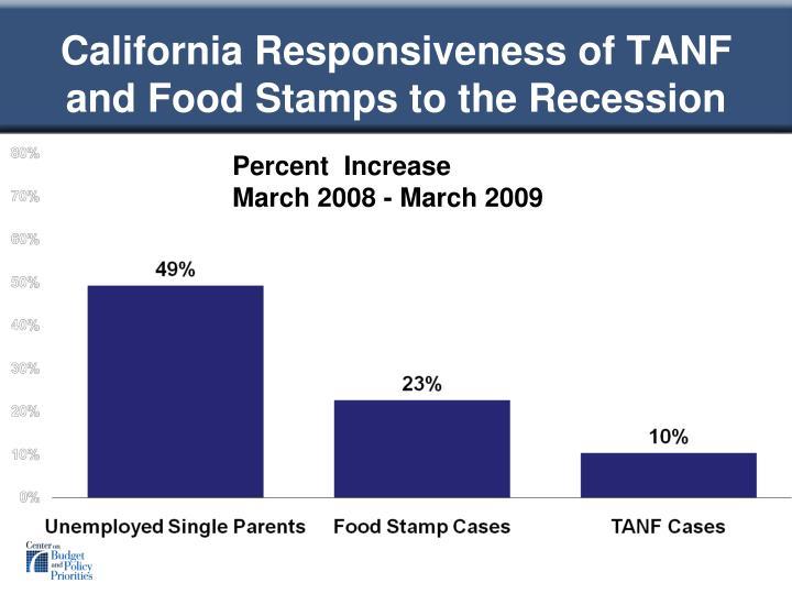 Tanf Food Stamps California