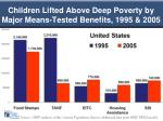 children lifted above deep poverty by major means tested benefits 1995 2005