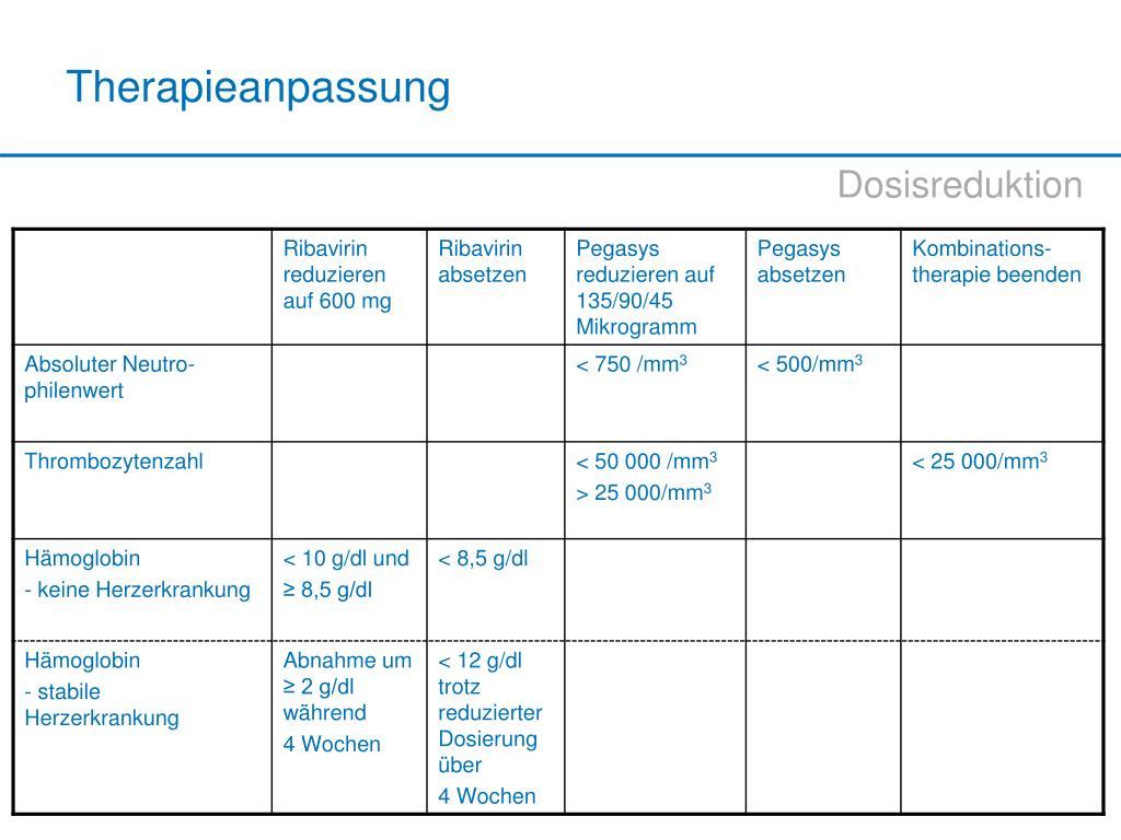 PPT - Teil 2 Therapiemanagement PowerPoint Presentation..