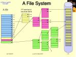 a file system113
