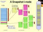 a snapshot i node